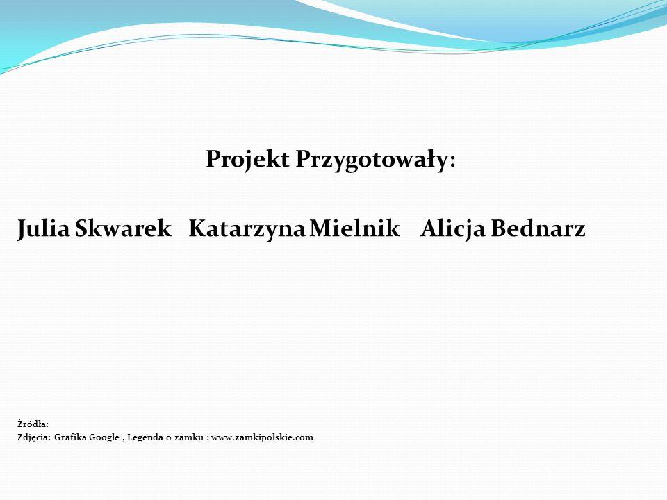 Projekt Przygotowały: