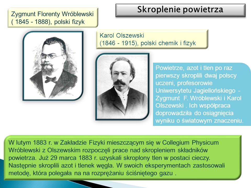 Skroplenie powietrza Zygmunt Florenty Wróblewski