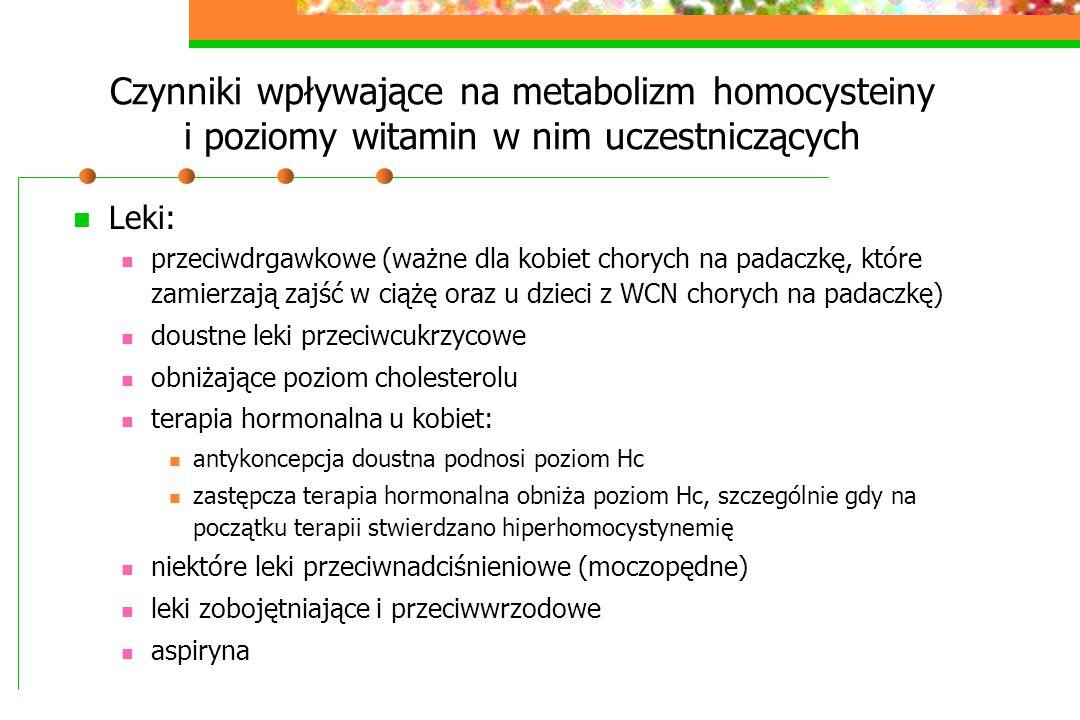 Czynniki wpływające na metabolizm homocysteiny i poziomy witamin w nim uczestniczących