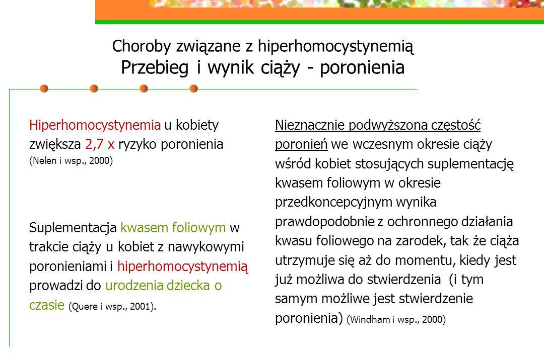 Choroby związane z hiperhomocystynemią Przebieg i wynik ciąży - poronienia