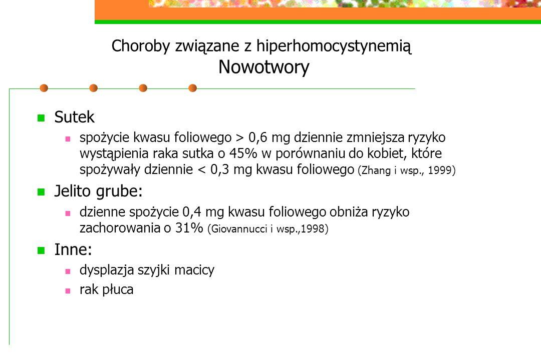 Choroby związane z hiperhomocystynemią Nowotwory
