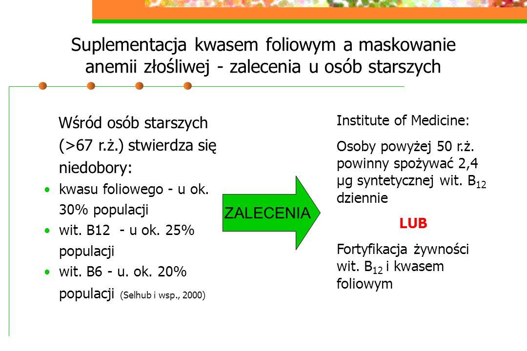 Suplementacja kwasem foliowym a maskowanie anemii złośliwej - zalecenia u osób starszych