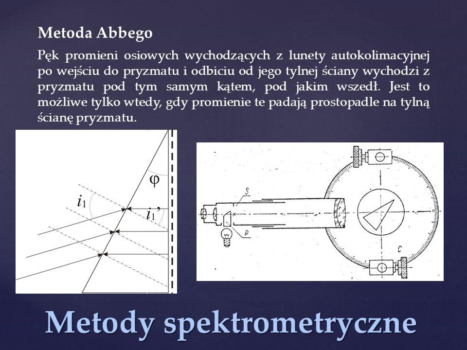 Metody spektrometryczne