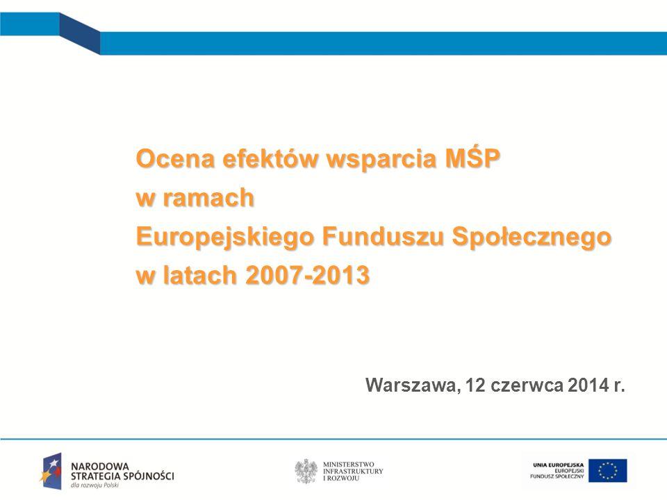 Ocena efektów wsparcia MŚP w ramach