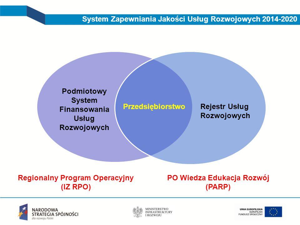 System Zapewniania Jakości Usług Rozwojowych 2014-2020