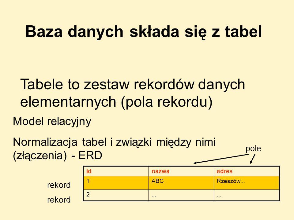 Baza danych składa się z tabel