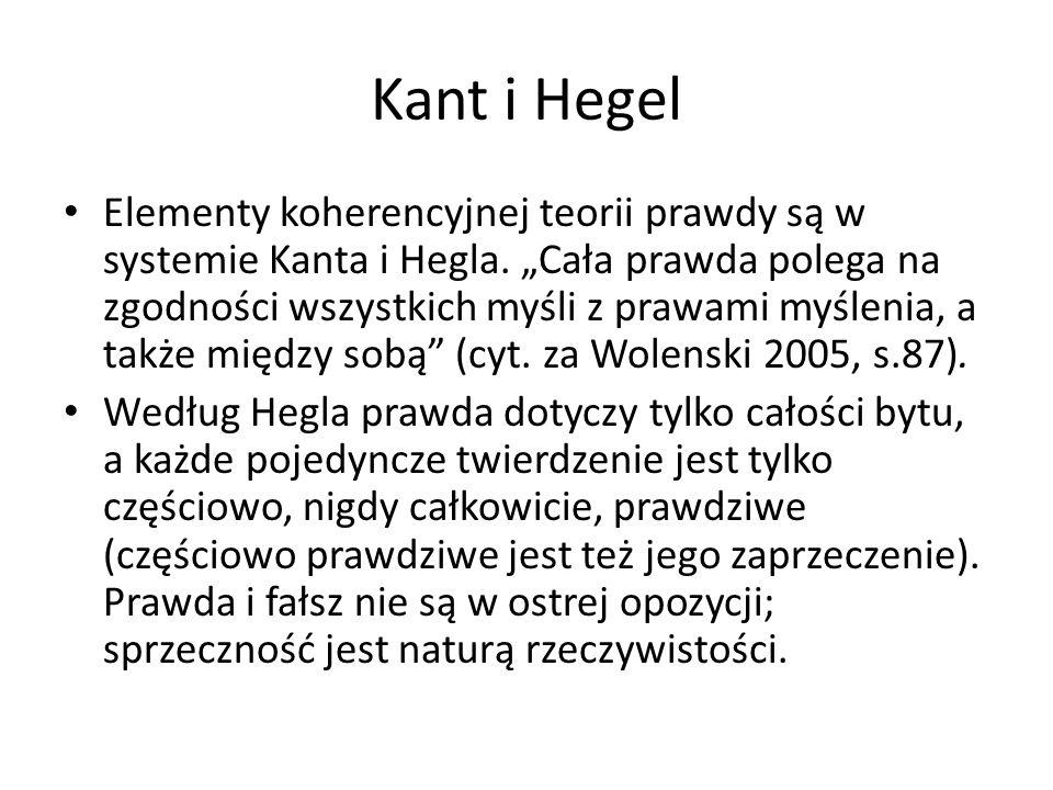 Kant i Hegel
