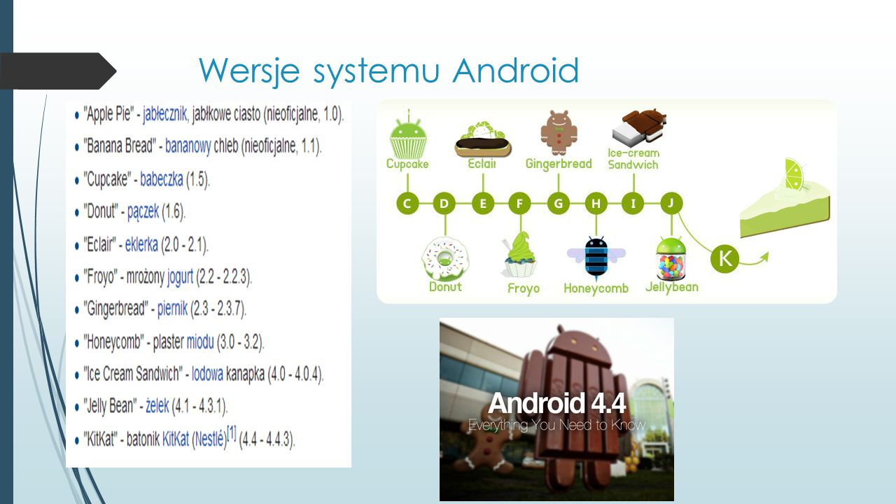 Wersje systemu Android