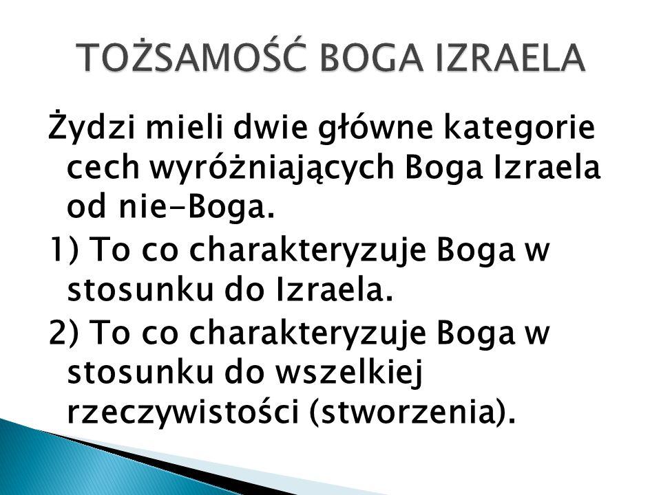 TOŻSAMOŚĆ BOGA IZRAELA