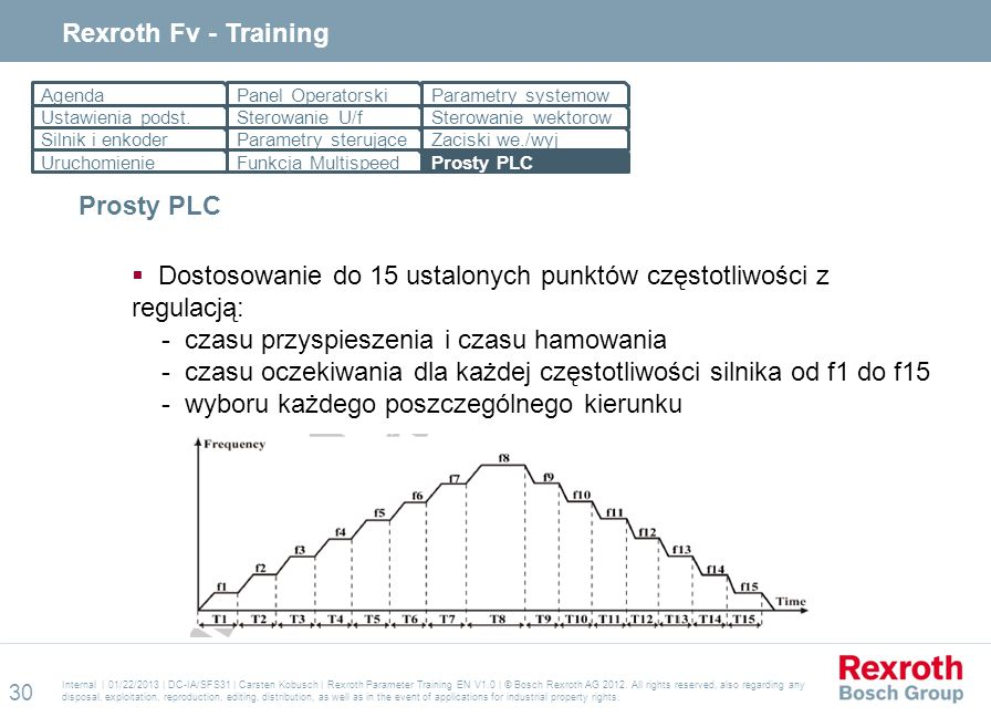 Rexroth Fv - Training Prosty PLC