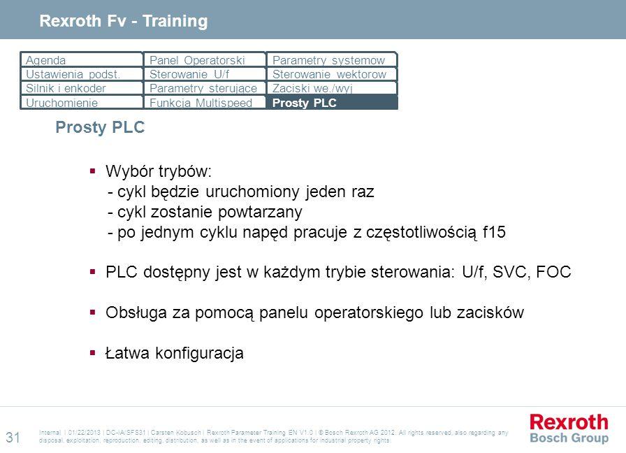 PLC dostępny jest w każdym trybie sterowania: U/f, SVC, FOC