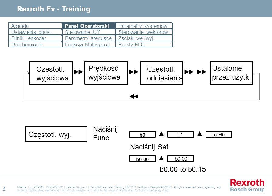 Rexroth Fv - Training Częstotl. wyjściowa Prędkość wyjściowa Częstotl.
