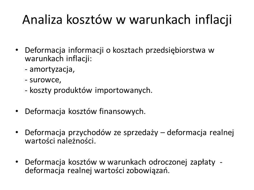 Analiza kosztów w warunkach inflacji