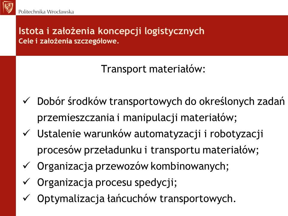Transport materiałów: