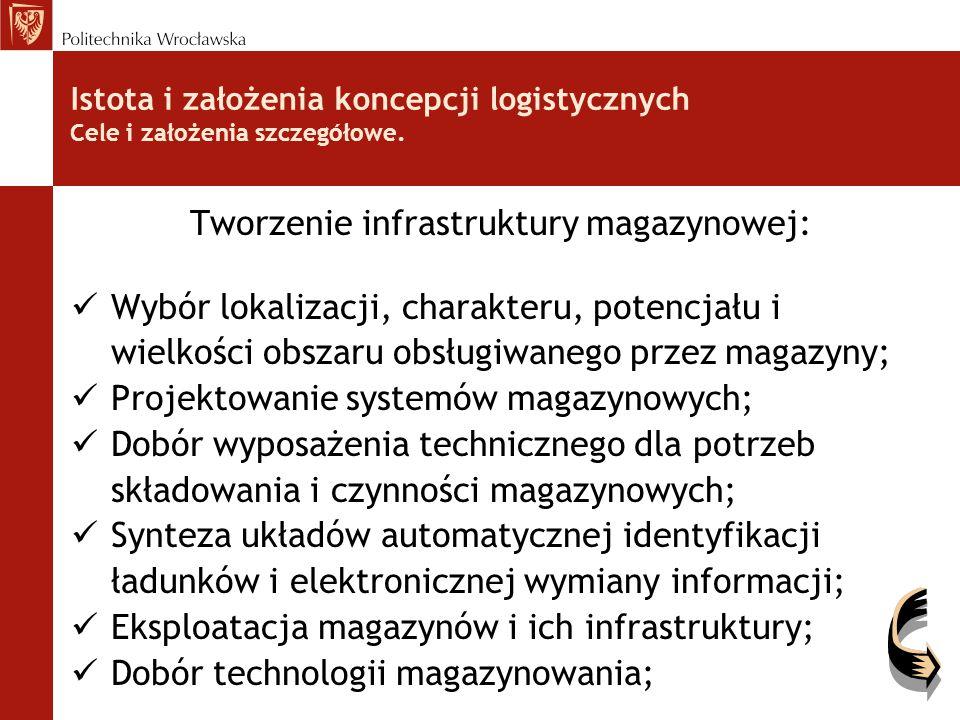 Tworzenie infrastruktury magazynowej: