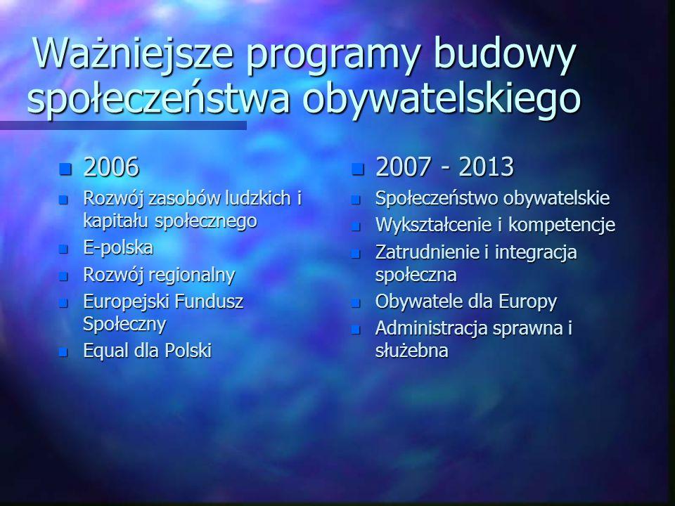 Ważniejsze programy budowy społeczeństwa obywatelskiego