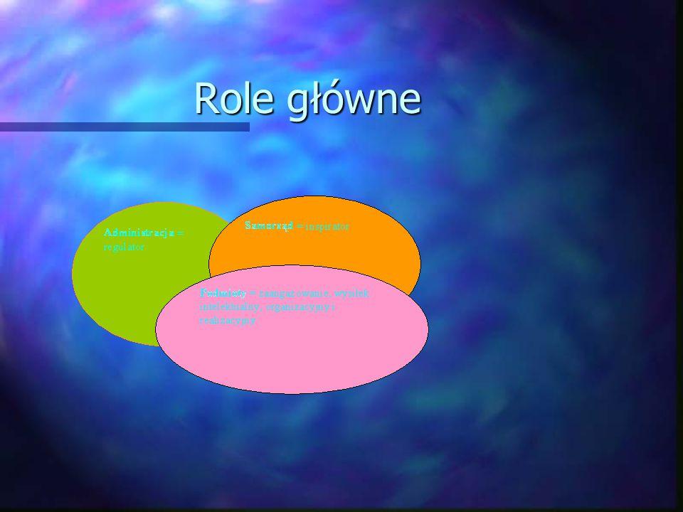 Role główne