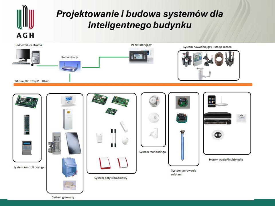 Projektowanie i budowa systemów dla inteligentnego budynku