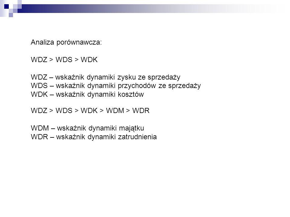 Analiza porównawcza: WDZ > WDS > WDK. WDZ – wskaźnik dynamiki zysku ze sprzedaży. WDS – wskaźnik dynamiki przychodów ze sprzedaży.