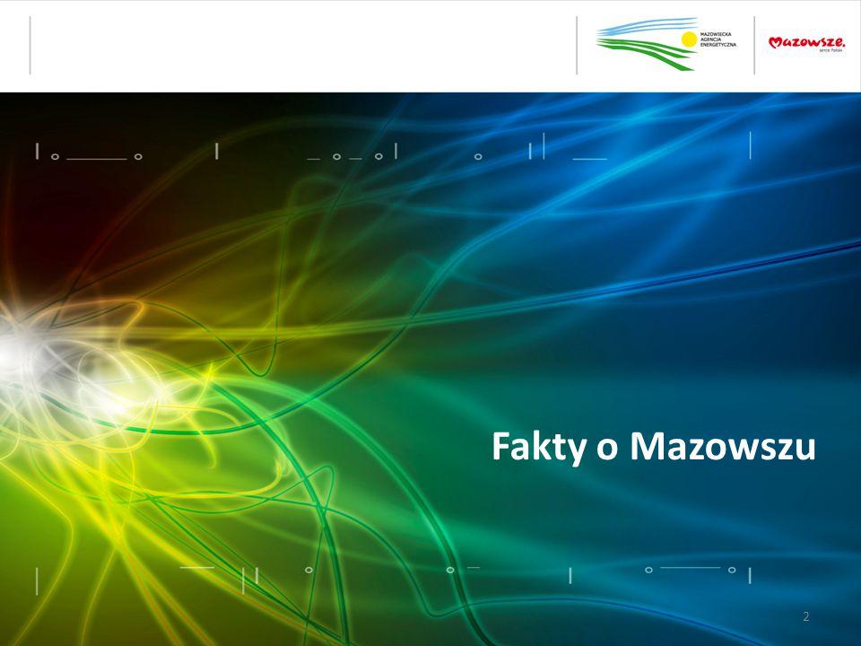 Fakty o Mazowszu