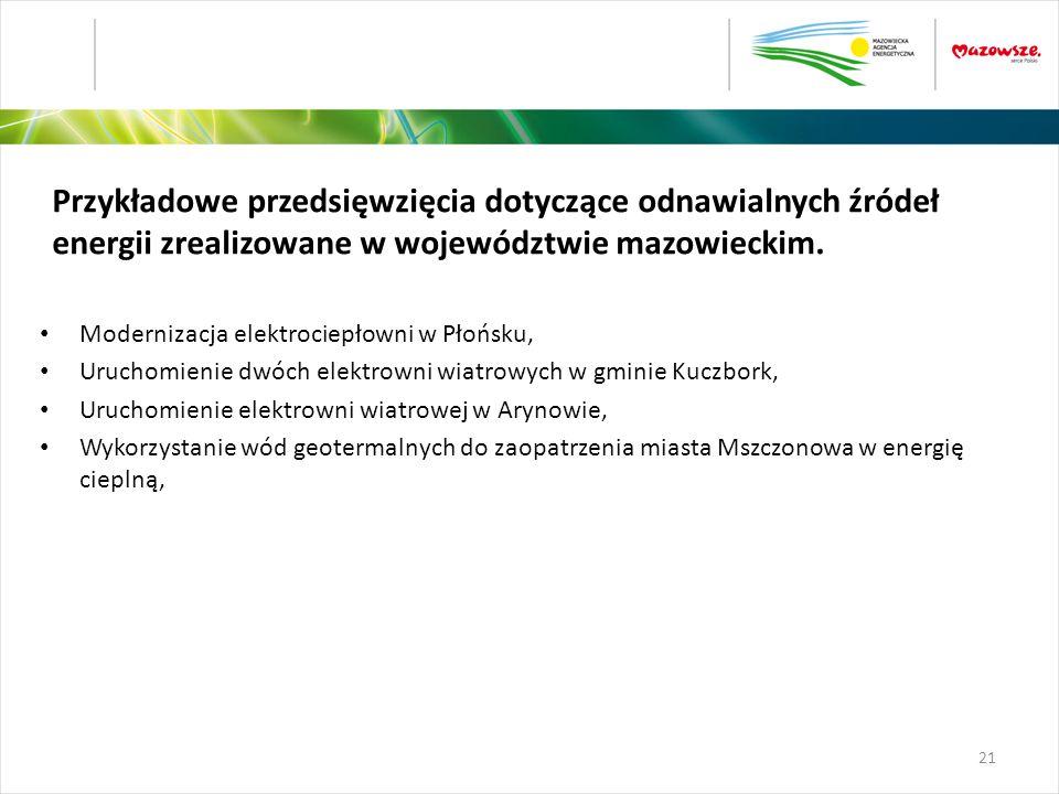 Przykładowe przedsięwzięcia dotyczące odnawialnych źródeł energii zrealizowane w województwie mazowieckim.