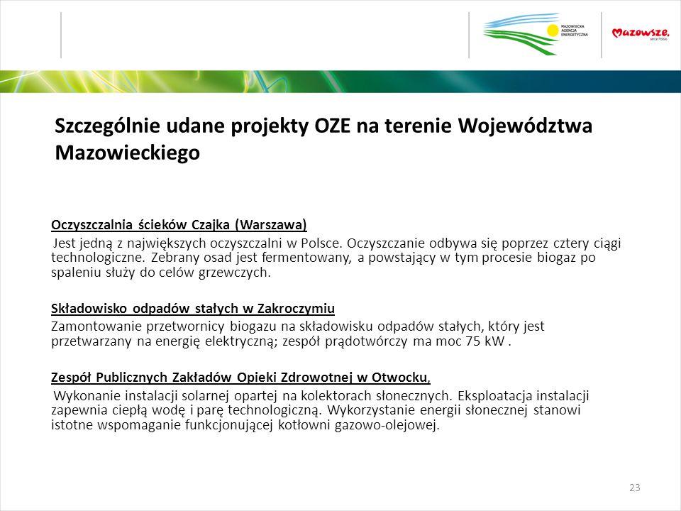 Szczególnie udane projekty OZE na terenie Województwa Mazowieckiego