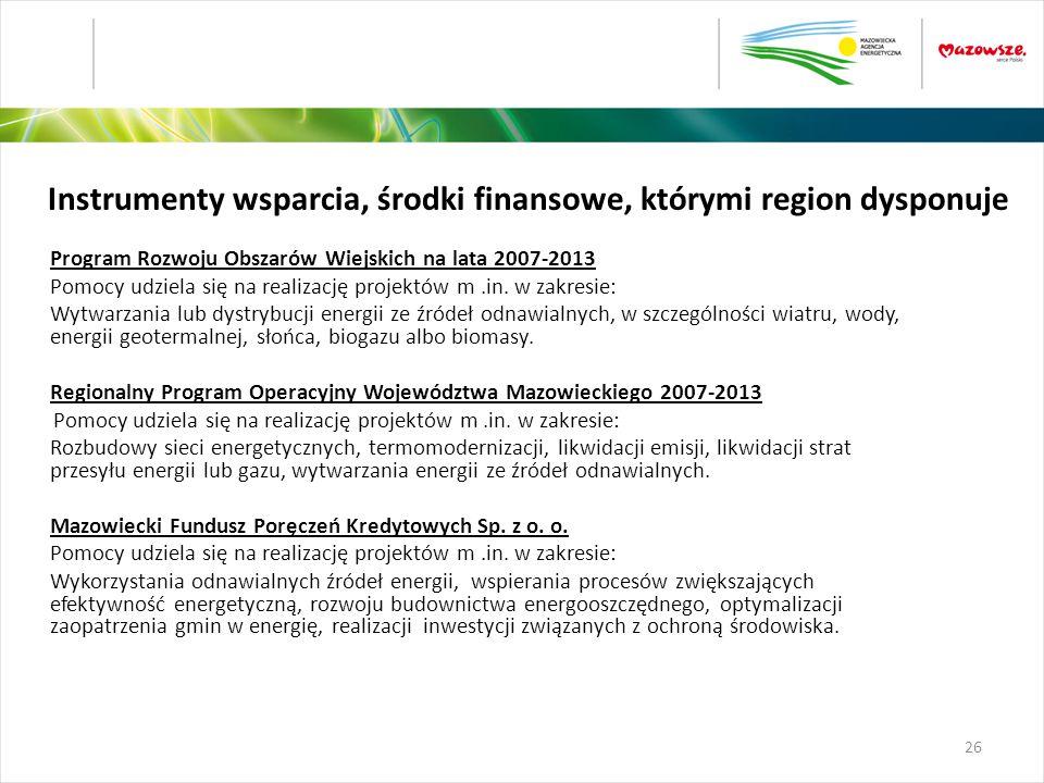 Instrumenty wsparcia, środki finansowe, którymi region dysponuje