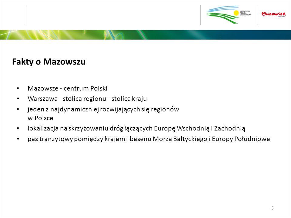 Fakty o Mazowszu Mazowsze - centrum Polski