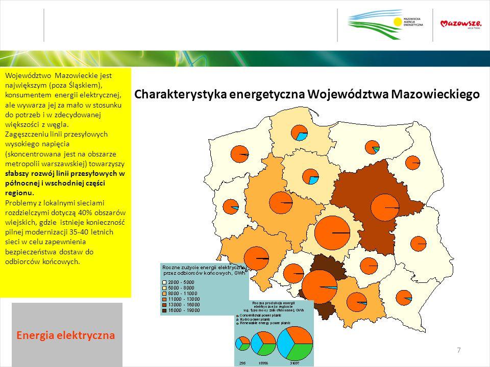 Charakterystyka energetyczna Województwa Mazowieckiego