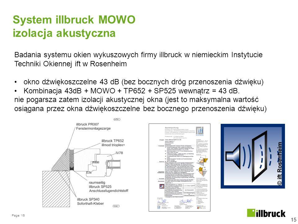 System illbruck MOWO izolacja akustyczna