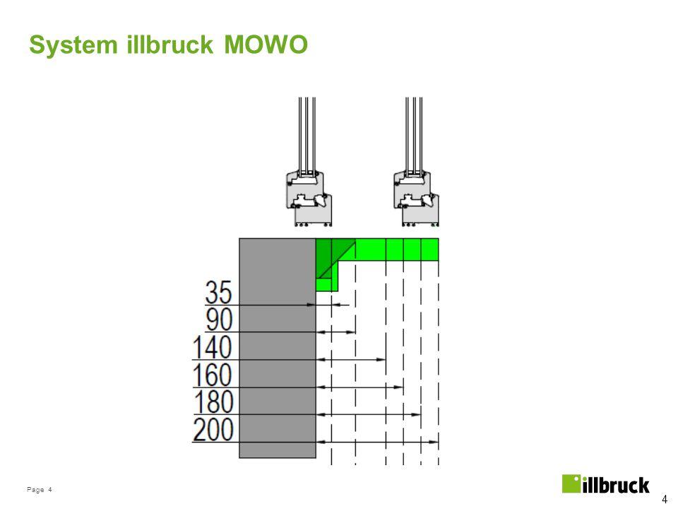 System illbruck MOWO 4