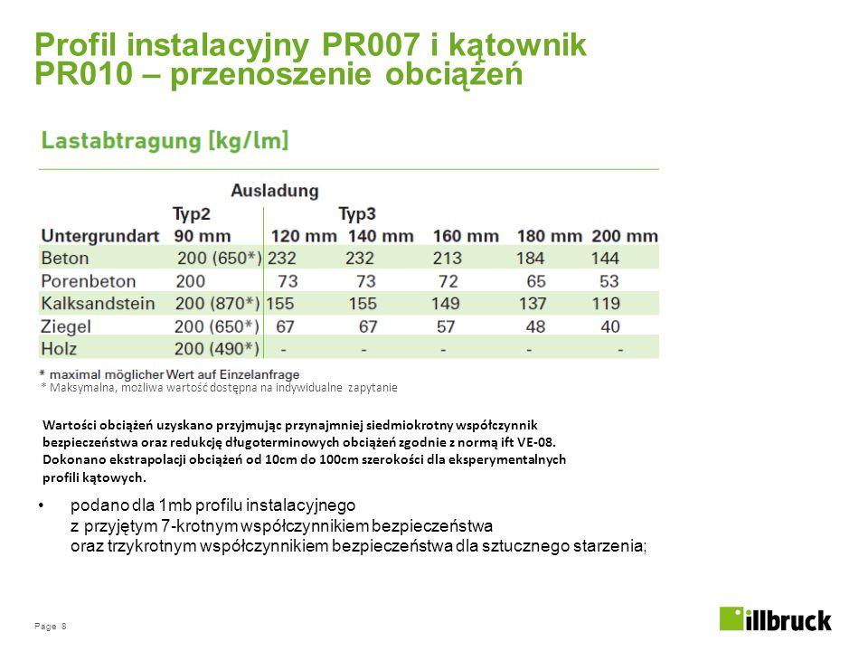 Profil instalacyjny PR007 i kątownik PR010 – przenoszenie obciążeń