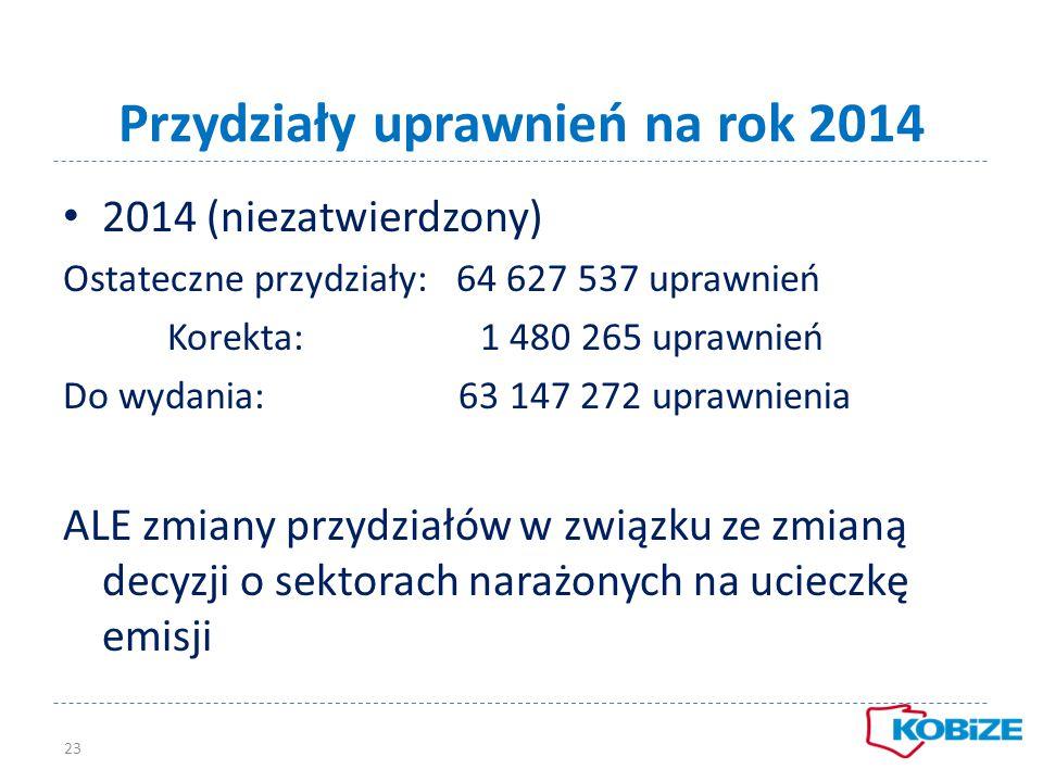 Przydziały uprawnień na rok 2014