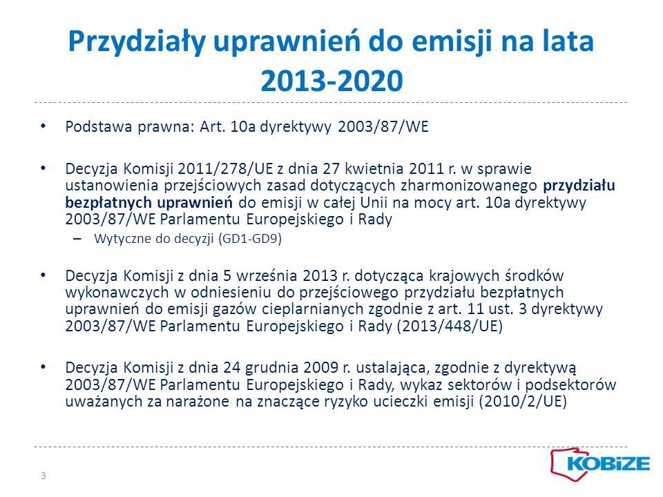 Przydziały uprawnień do emisji na lata 2013-2020