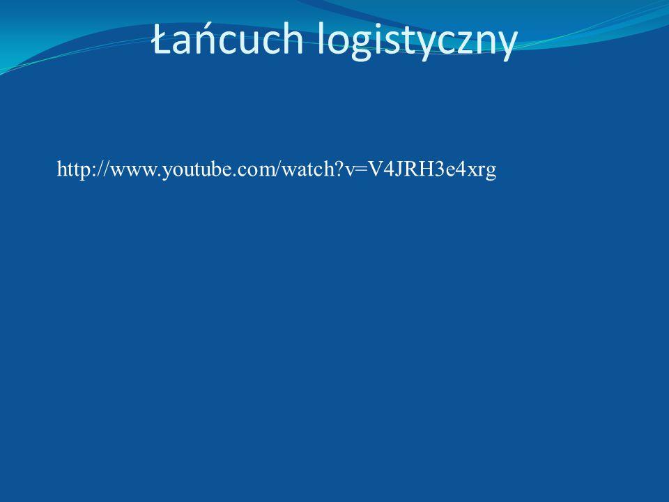Łańcuch logistyczny http://www.youtube.com/watch v=V4JRH3e4xrg