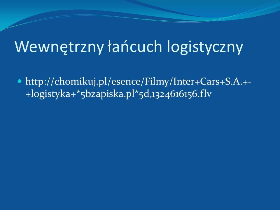 Wewnętrzny łańcuch logistyczny