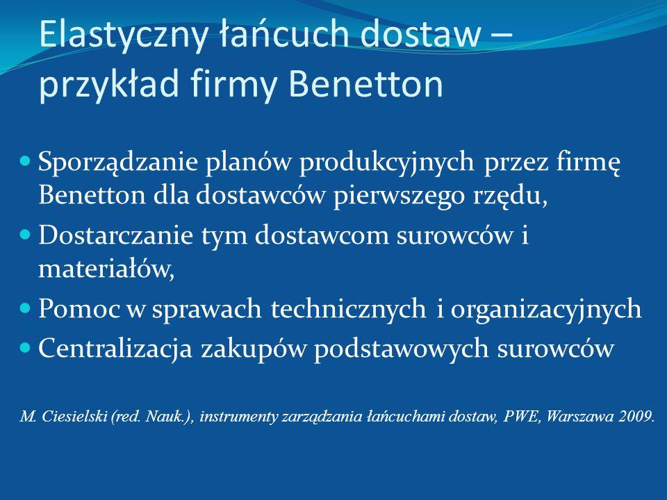 Elastyczny łańcuch dostaw – przykład firmy Benetton