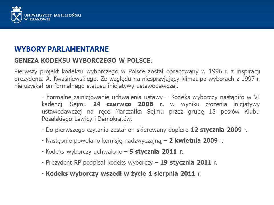 WYBORY PARLAMENTARNE GENEZA KODEKSU WYBORCZEGO W POLSCE: