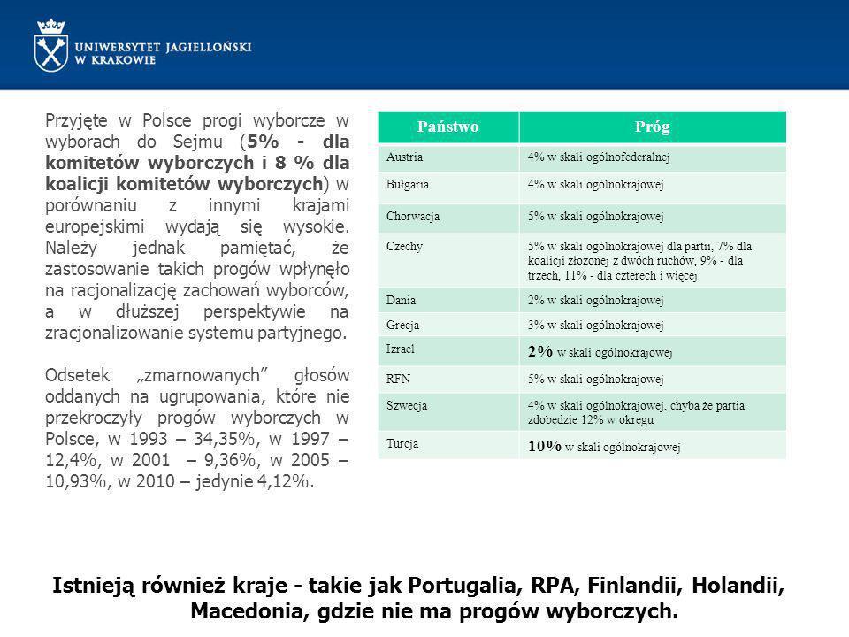 Przyjęte w Polsce progi wyborcze w wyborach do Sejmu (5% - dla komitetów wyborczych i 8 % dla koalicji komitetów wyborczych) w porównaniu z innymi krajami europejskimi wydają się wysokie. Należy jednak pamiętać, że zastosowanie takich progów wpłynęło na racjonalizację zachowań wyborców, a w dłuższej perspektywie na zracjonalizowanie systemu partyjnego.