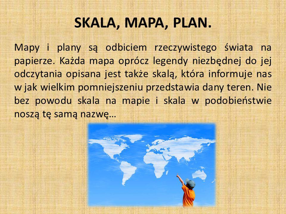 SKALA, MAPA, PLAN.