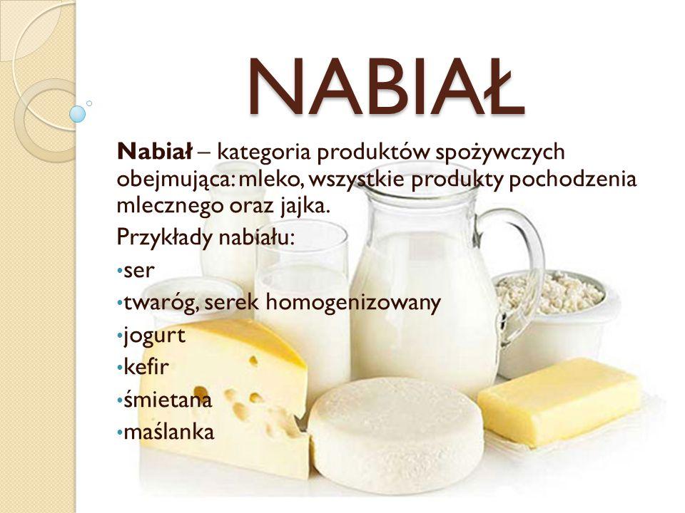 NABIAŁ Nabiał – kategoria produktów spożywczych obejmująca: mleko, wszystkie produkty pochodzenia mlecznego oraz jajka.