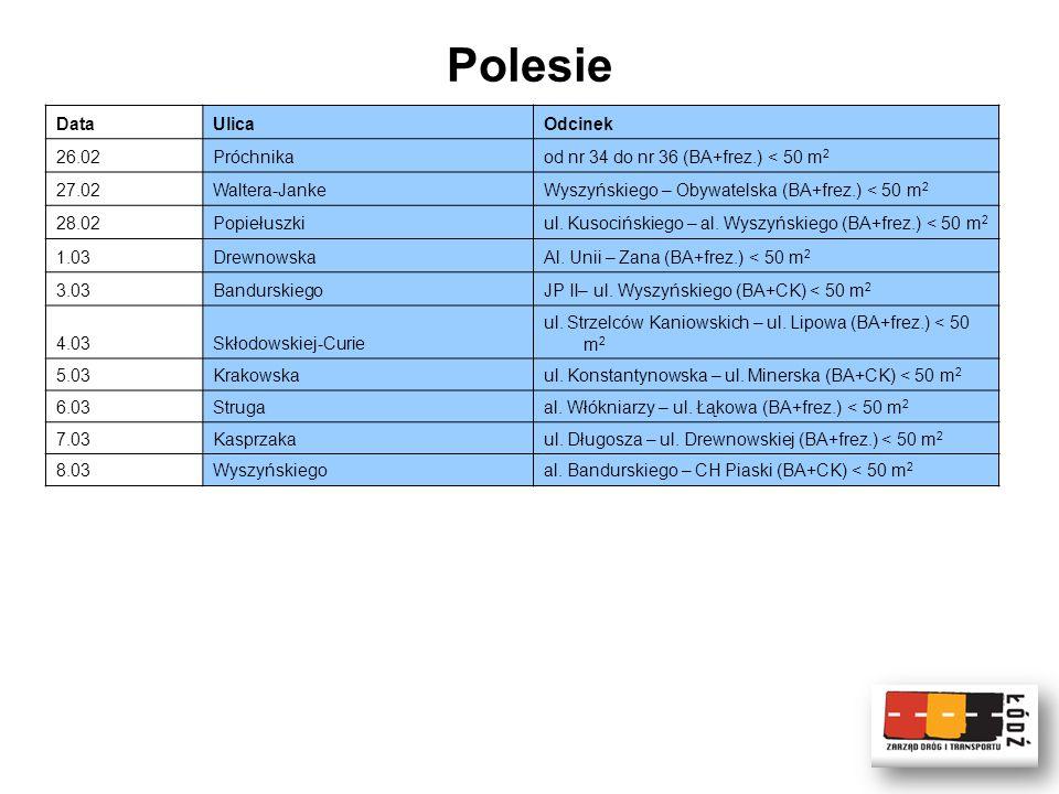 Polesie Data Ulica Odcinek 26.02 Próchnika