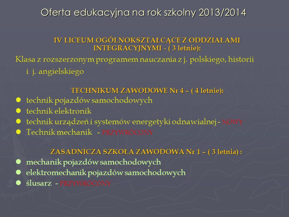 Oferta edukacyjna na rok szkolny 2013/2014