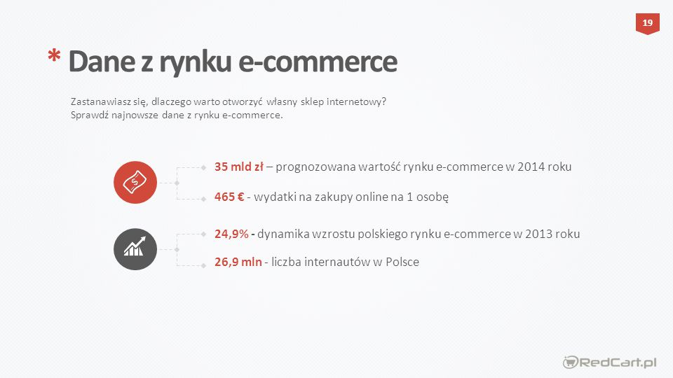 * Dane z rynku e-commerce