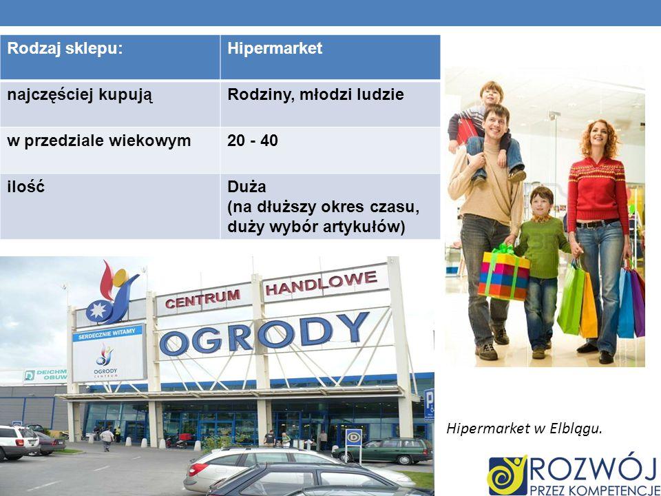 Rodzaj sklepu: Hipermarket. najczęściej kupują. Rodziny, młodzi ludzie. w przedziale wiekowym. 20 - 40.
