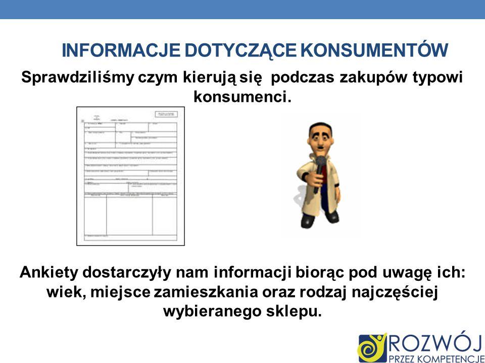 Informacje dotyczące konsumentów
