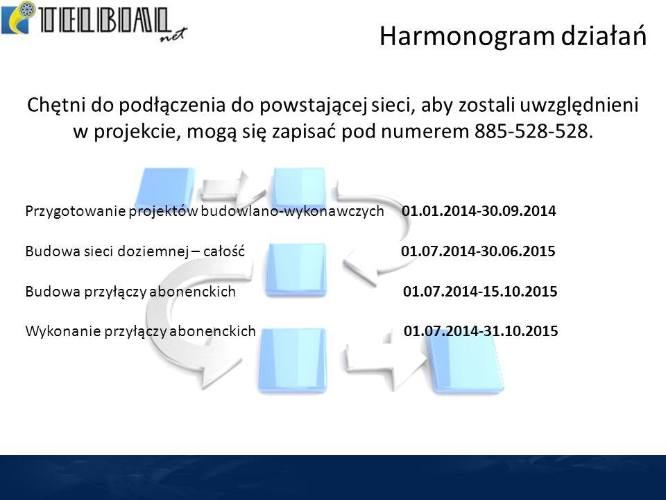 Harmonogram działań Chętni do podłączenia do powstającej sieci, aby zostali uwzględnieni w projekcie, mogą się zapisać pod numerem 885-528-528.