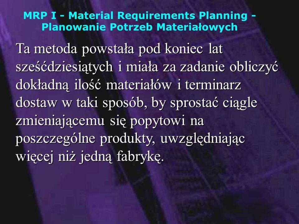 MRP I - Material Requirements Planning - Planowanie Potrzeb Materiałowych