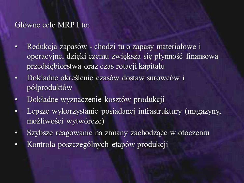 Główne cele MRP I to: