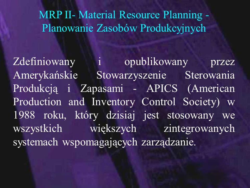 MRP II- Material Resource Planning - Planowanie Zasobów Produkcyjnych